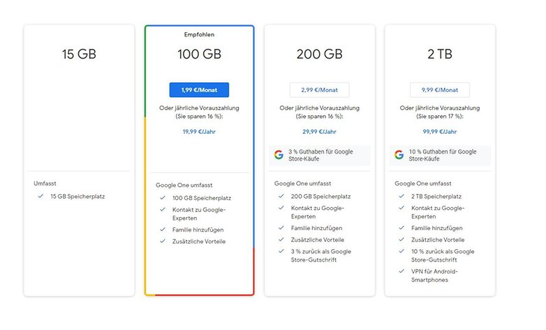 Google One vpn subscription prices